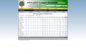 MilwaukeeIgnitors_Pitching